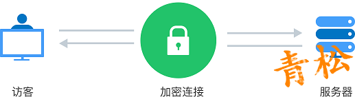 ssl-icon1.png